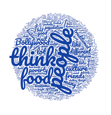 When asked about the first thoughts about India, following are reflections of young consumers.